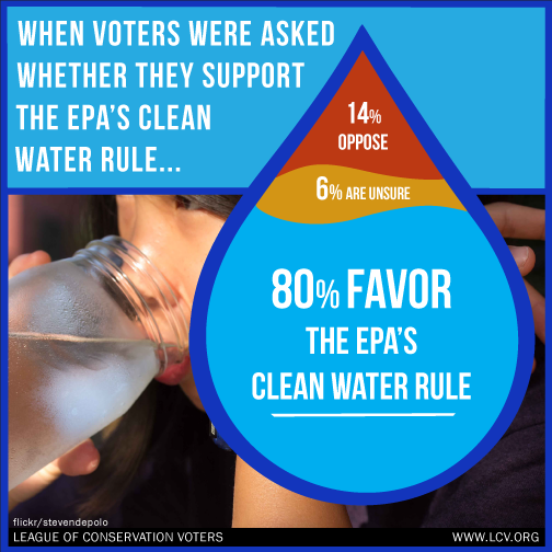 FB-Graphic-Clean-Water-Support