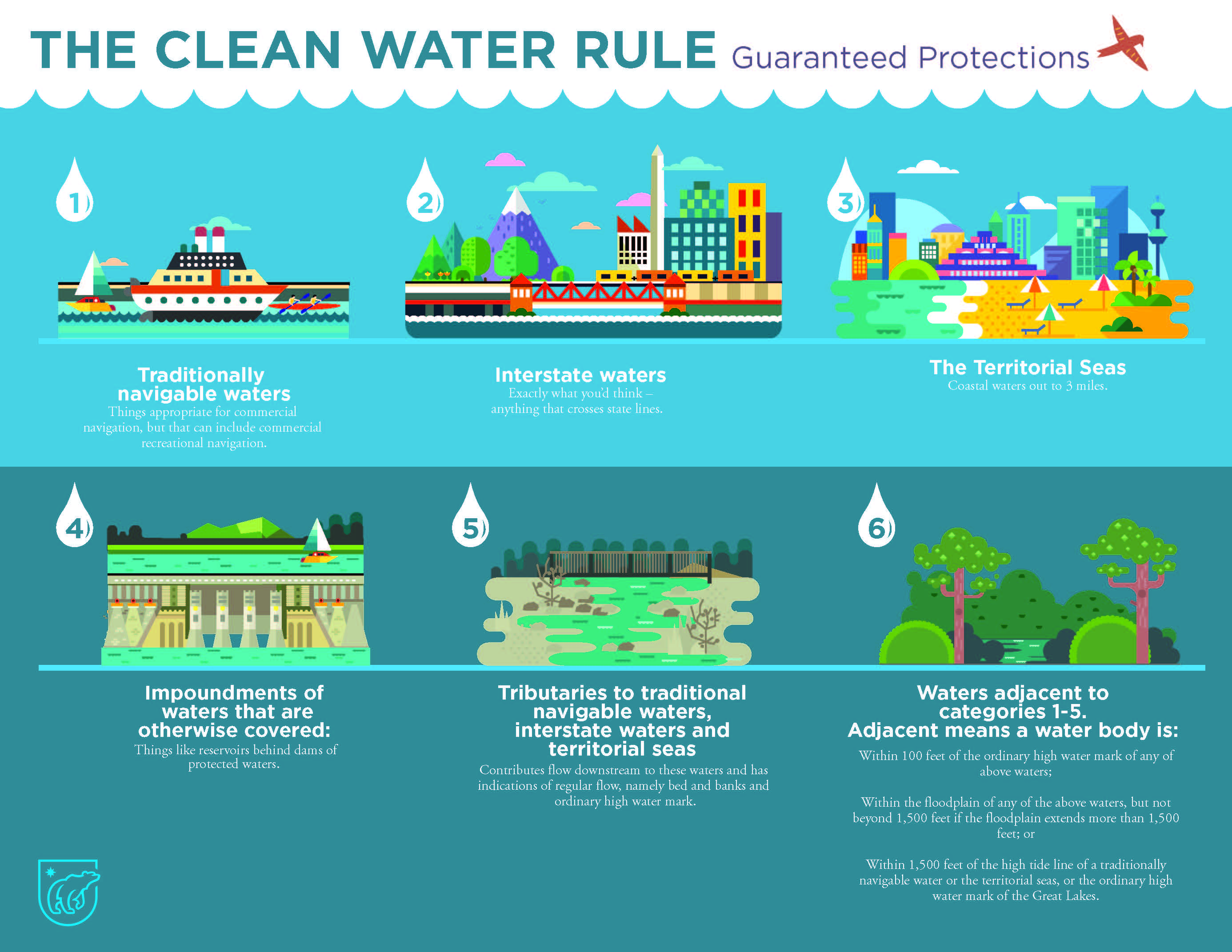 Clean Water Rule Infographic Part 1